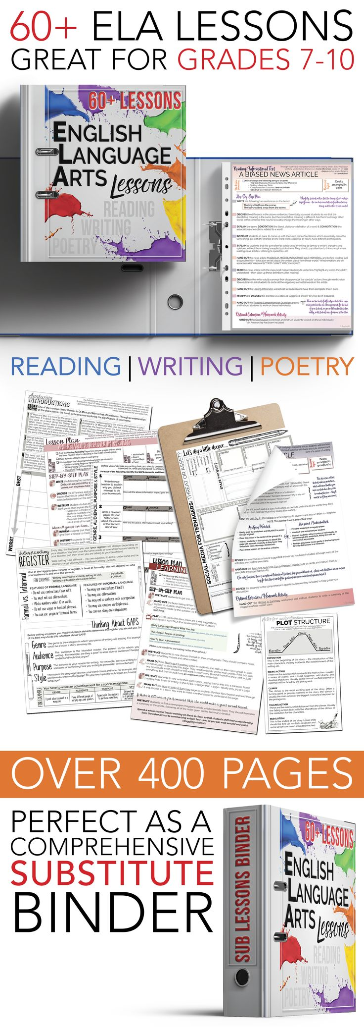Over sixty individual ELA lesson plans with worksheets, handouts and answer keys. A must have for any grade 7 - 10 English teacher; perfect for sub lessons.