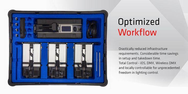 http://www.digitalsputnik.com/ - new lightweight lights