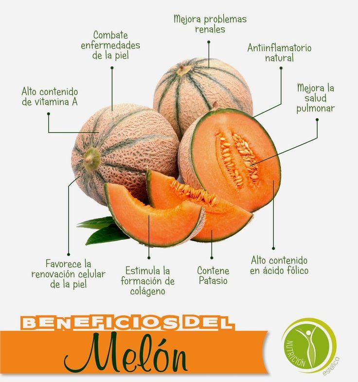 Nutricion Estetica: BENEFICIOS DEL MELÓN. NUTRICIONISTA LIMA