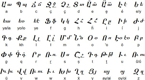 Armenian language - Wikipedia
