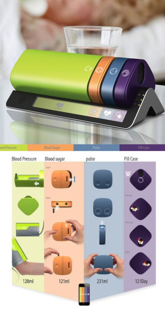Heal Station For Diabetics - Cho Sang Eun and Yang Soon Young http://www.tuvie.com/heal-station-for-diabetics-with-color-coded-modules-for-quick-and-easy-operation/