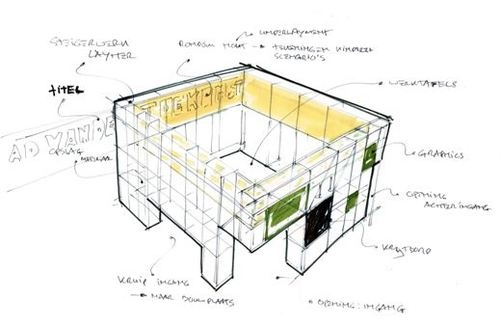 Voorlopig ontwerp tentoonstelling #stadvandetoekomst @Museon Den Haag  Gemaakt door bureau Concern