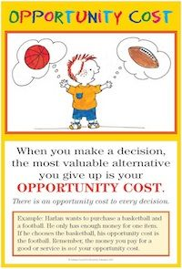 Opportunity Cost KidsEcon Poster with lesson ideas