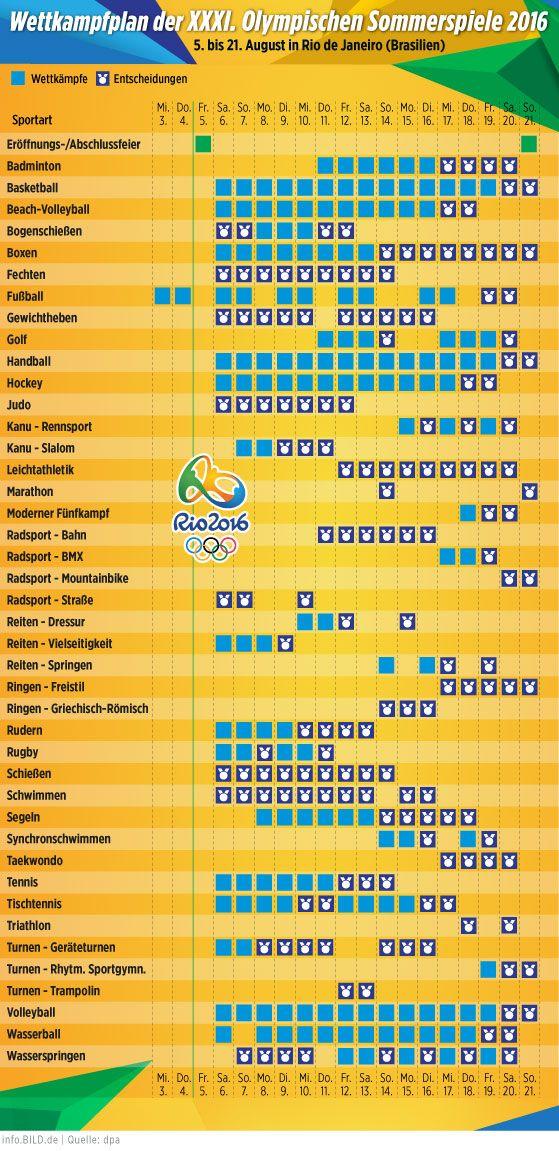 Wettkampfplan der Olympischen Spiele in Rio 2016 - BILD Infografik