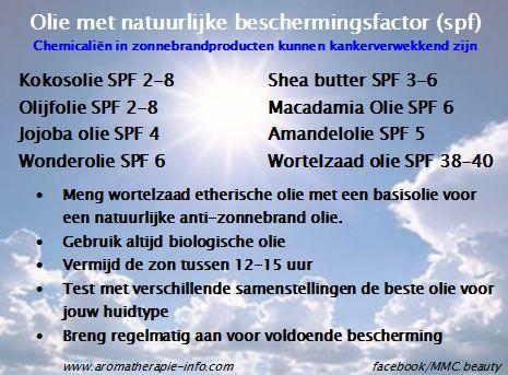 Plantaardige olie heeft een natuurlijke zonberschermingsfactoor en is zeer geschikt als basis voor een zelfgemaakte zonnecreme of melk.