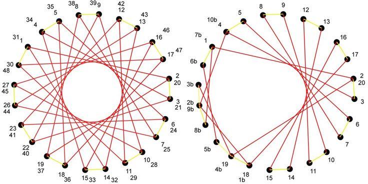 stringartexperiments.jpg (1000×501)