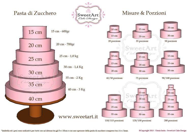 Typical Wilton Wedding Cake Serving Cake Sizes
