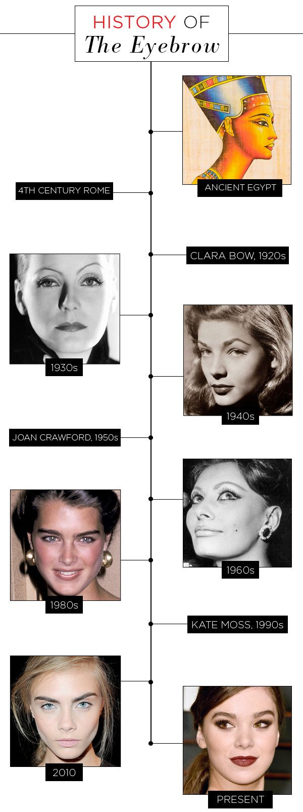 Our affinity for the eyebrow knows no bounds. The full history on beautiful brows.