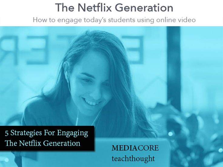 5 Strategies For Engaging Students With Video.