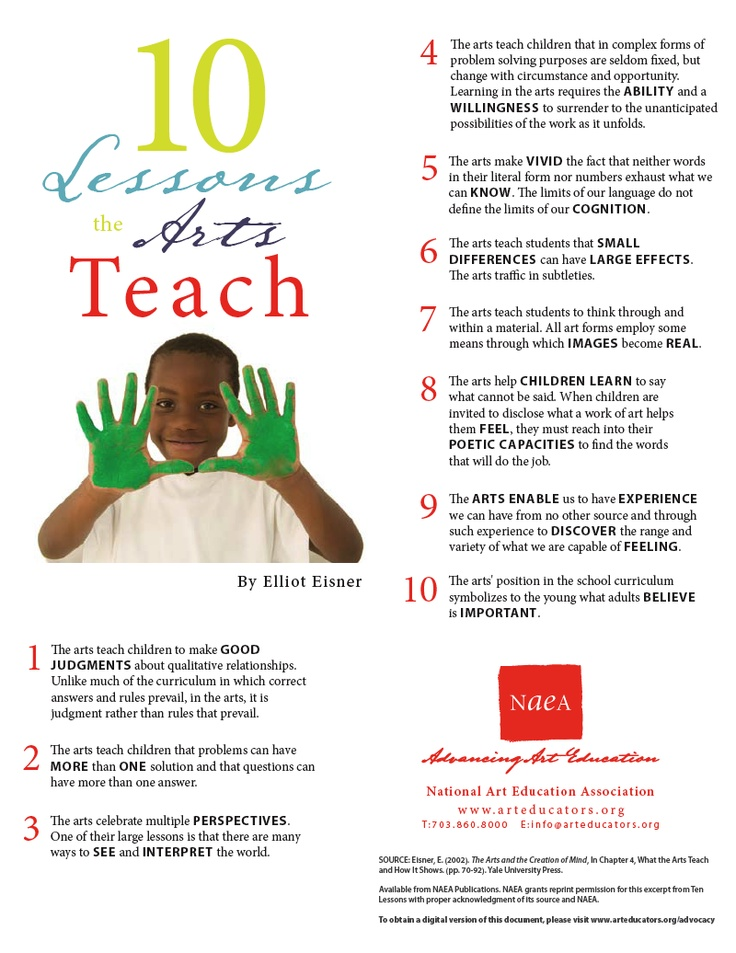 The arts matter!  This info graph highlights ten important lessons that learners take by engaging with art.