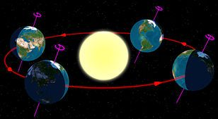 Earth's orbit - Wikipedia, the free encyclopedia