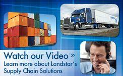 Transportation - Trucking Logistics Company - Third Party Logistics