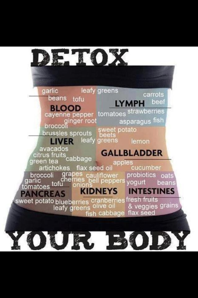 Interesting- foods that help detox certain areas of your body