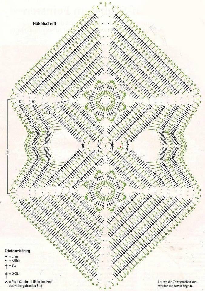 Best interior design graduate schools pattern crochet - Interior design graduate programs ...