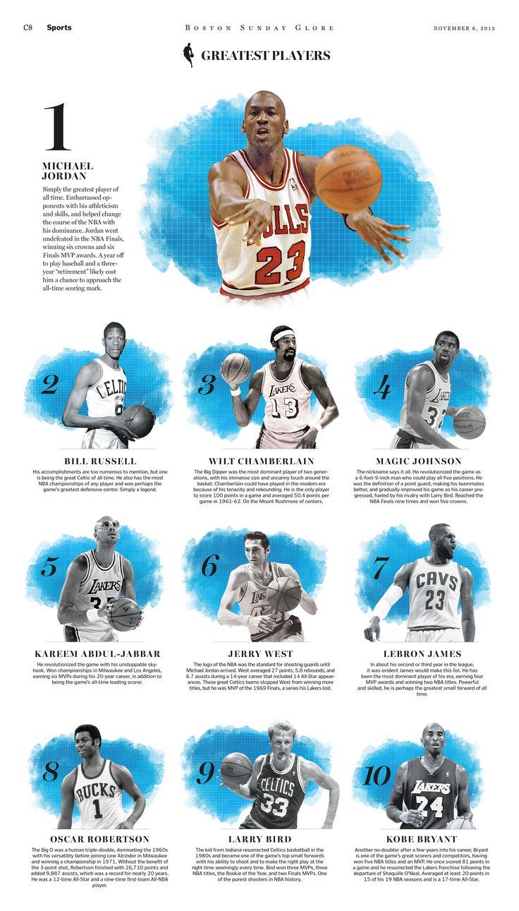 This Is Visual Journalism [132. Newspaper LayoutNewspaper DesignSports  HeadSports MagazineSport InspirationPaint SplatterYearbook ...
