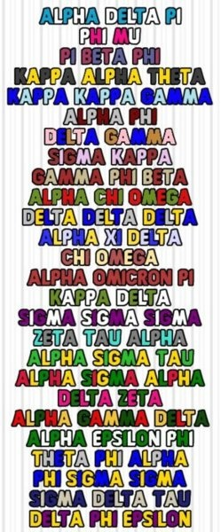 NPC sororities in order of their founding- and ASA is correctly represented on this one as opposed to the other similar list floating around. . .