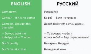 50разговорных фраз для общения наанглийском