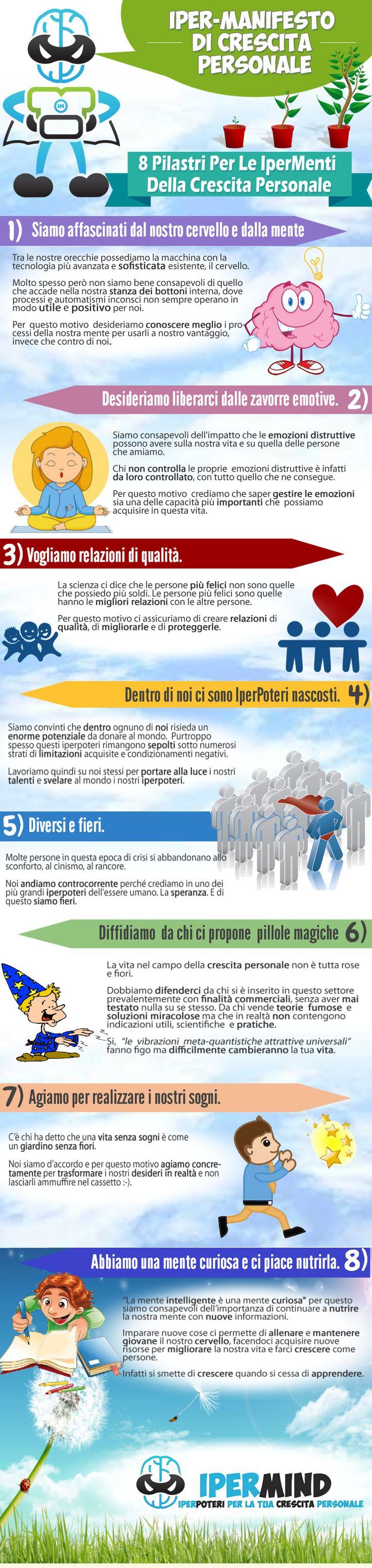 L'Iper-Manifesto che sintetizza la Crescita Personale secondo IperMind e che evidenzia e diffonde la filosofia del cambiamento.