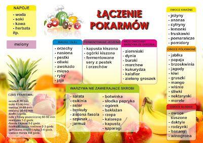 cudowne diety: Kolorowo - owocowo. Jakie owoce są najzdrowsze?