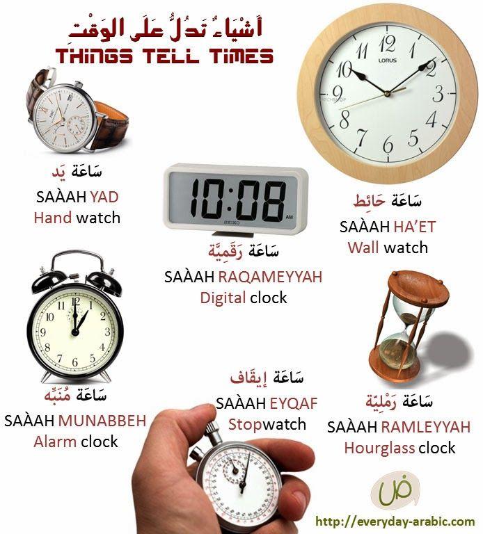 Things tell times