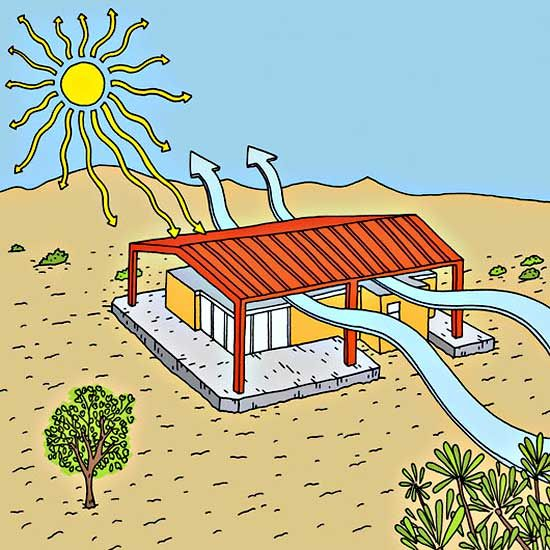 sustainable housing design sustainable desert house design by lloyd russel  home and house | Strategic Foresight | Pinterest | Deserts, House and  Future ...