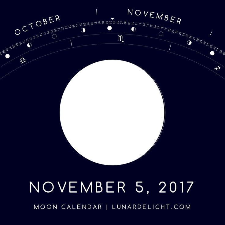 Sunday, November 5 @ 01:05 GMT  Waning Gibboust - Illumination: 99%  Next New Moon: Saturday, November 18 @ 11:42 GMT Next Full Moon: Sunday, December 3 @ 15:48 GMT