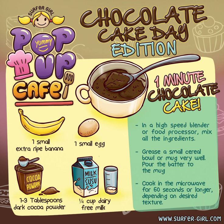 Hi Girls ^^ today is Chocolate Cake Day! ;) It means that we have to eat some chocolate cake ^^ So I have prepared a special recipe for you to celebrate the day! It's so yummy yet so healthy! Yeay ^^ Love, Summer <3 #surfergirl #positivedifference #chocolatecakerecipe
