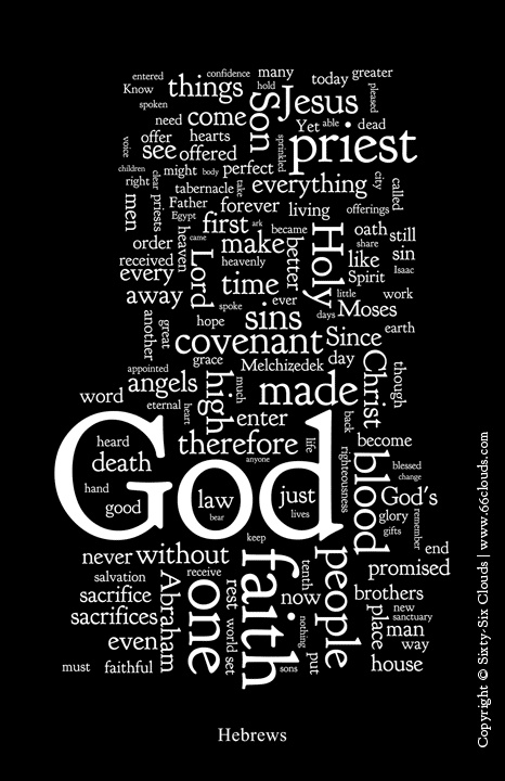 word cloud for the book of Hebrews