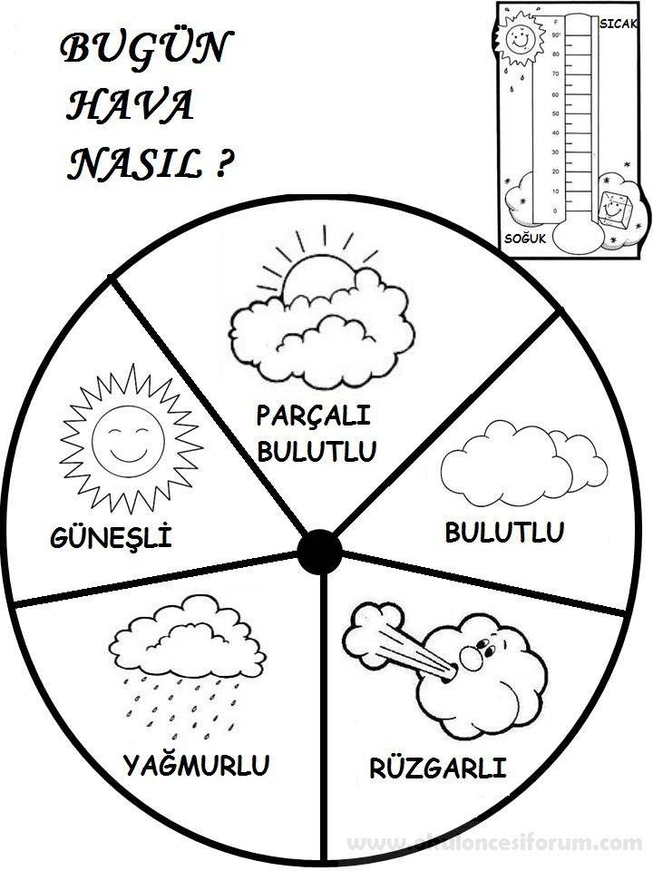 Hava Grafigi Panolari Okul Oncesi Okul Ve Faaliyetler