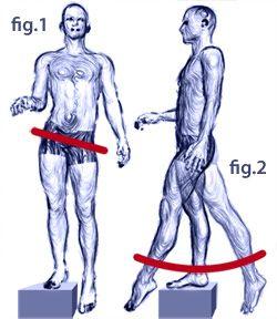 Soulager rapidement la sciatique en effectuant ces 2 mouvements magiques ! Plus un petit traitement naturel contre la sciatique. Fini le mal de sciatique.