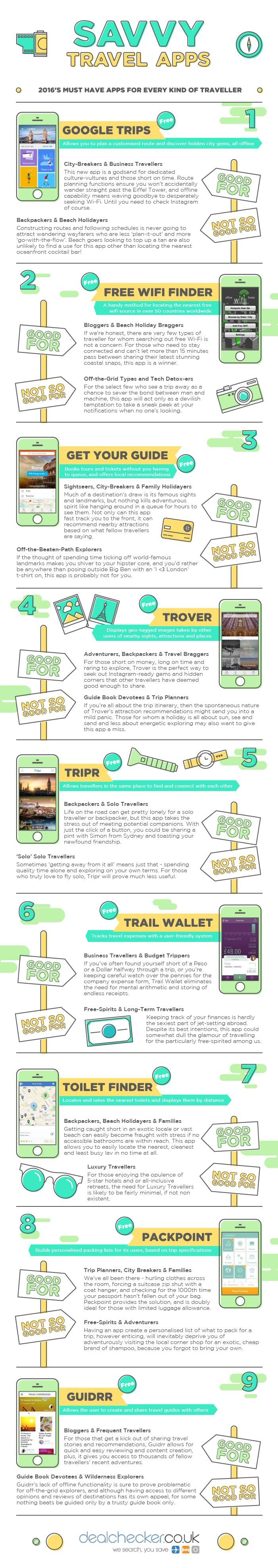 2016's Must Have Apps for Every Kind of Traveller #Infographic #Travel