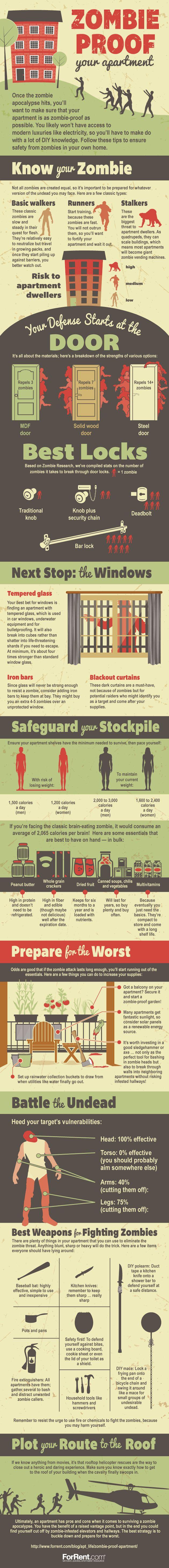 Infografik: So macht man seine Wohnung zombiesicher | KlonBlog