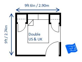 Minimum bedroom size for a double bed (US and UK). Storage is provided either side of the bed head.