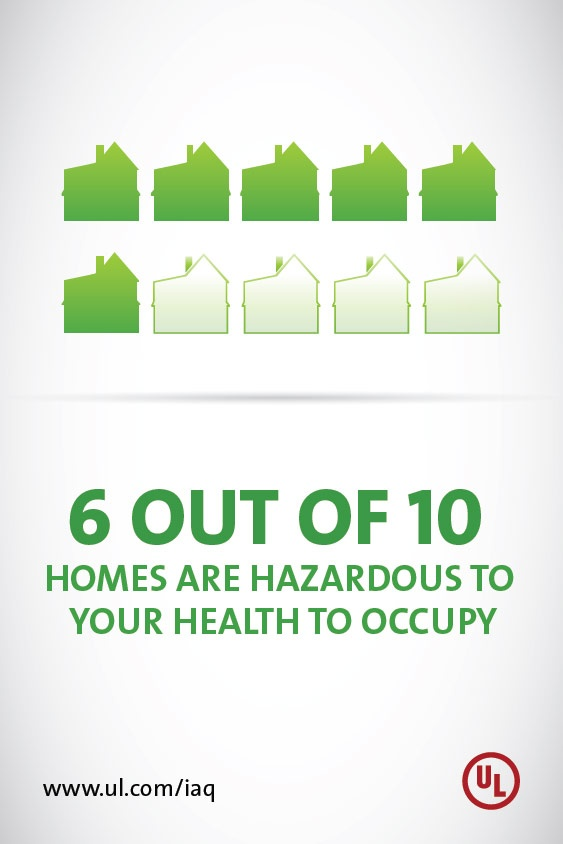 Air pollutants indoors are 2 to 10 times higher than outdoors. UL is using New Science to help make indoor air safer.