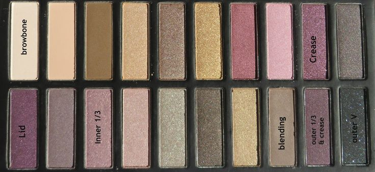 *Nina's Bargain Beauty*: Coastal Scents Revealed 3 Palette Review & Swatches
