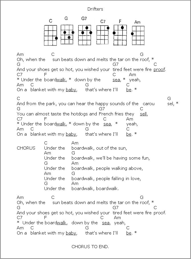 Songs Chords Ukulele Image collections - chord guitar finger position