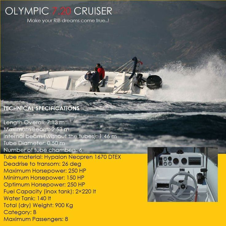 OLYMPIC 7.20 CRUISER  TECHNICAL SPECIFICATIONS  Length Overall: 7.13 m Maximum Beam: 2.53 m Internal beam (without the tubes): 1.46 m Tube Diameter: 0.50 m Number of tube chambers: 6 Tube material: Hypalon Neopren 1670 DTEX Deadrise to transom: 26 deg Maximum Horsepower: 250 HP Minimum Horsepower: 150 HP  RIB boats...   Make your RIB dreams come true..!   contact: info@hst.gr https://www.charismerkatis.com/