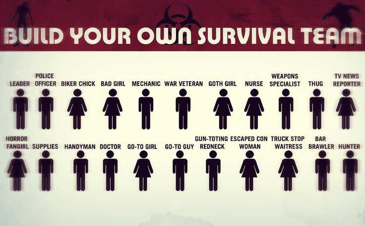 Build Your Own Survival Team (Revised) by ~AngryDogDesigns on deviantART