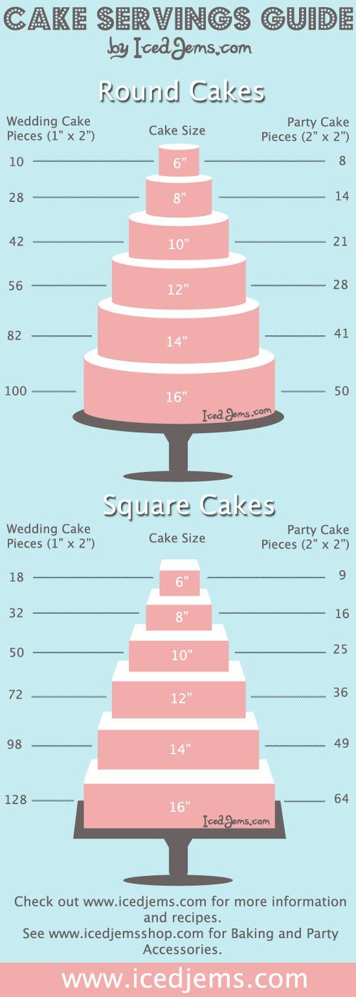 Cake Decorating Revesby : 17 Best ideas about Cake Supplies on Pinterest Cake ...