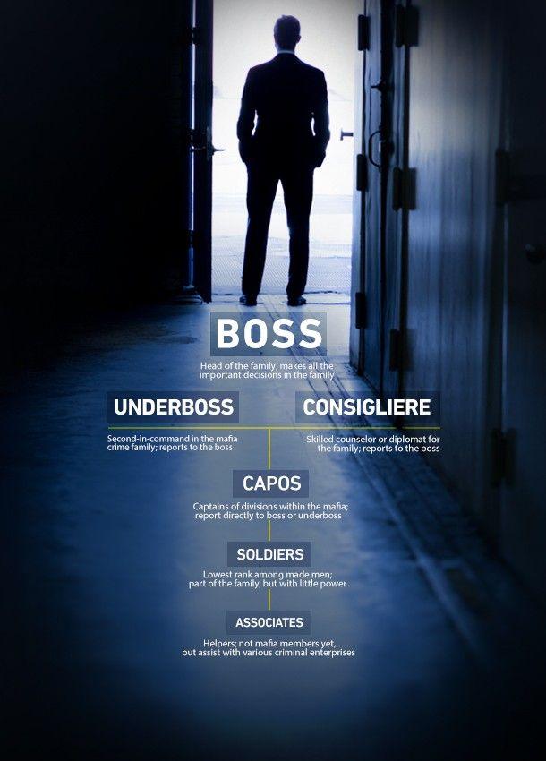 organized crime corporate crime