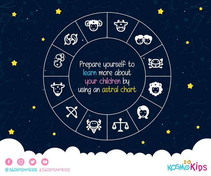 Learn more about your children by using an astral chart #360KosmoKids #Astrology