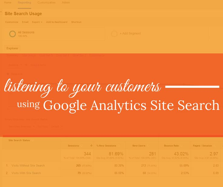 Listening To Your Customers Using Google Analytics Site Search