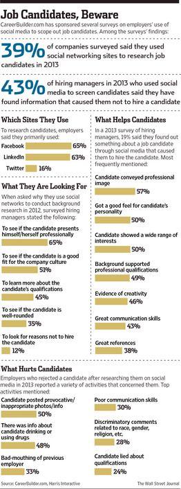 149 best Internships\/Jobs images on Pinterest Gym, Resume and Tips - pick packer resume