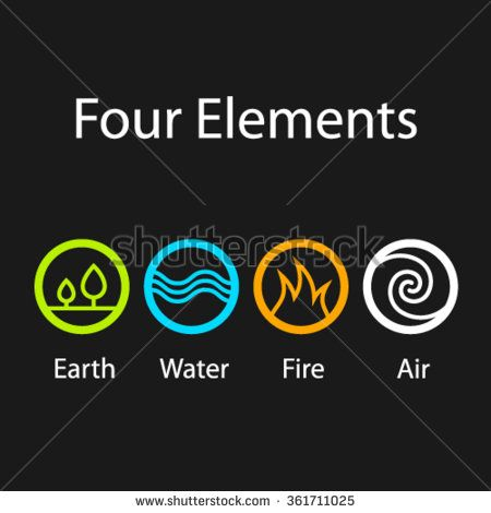 vector four natural elements symbols - stock vector | Line ...