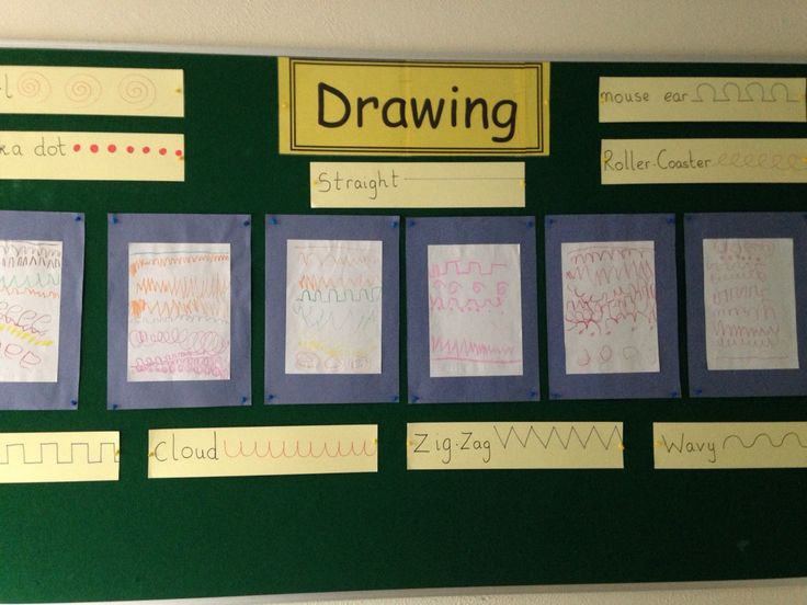 Junior infants. Art: drawing. Using and describing different lines.