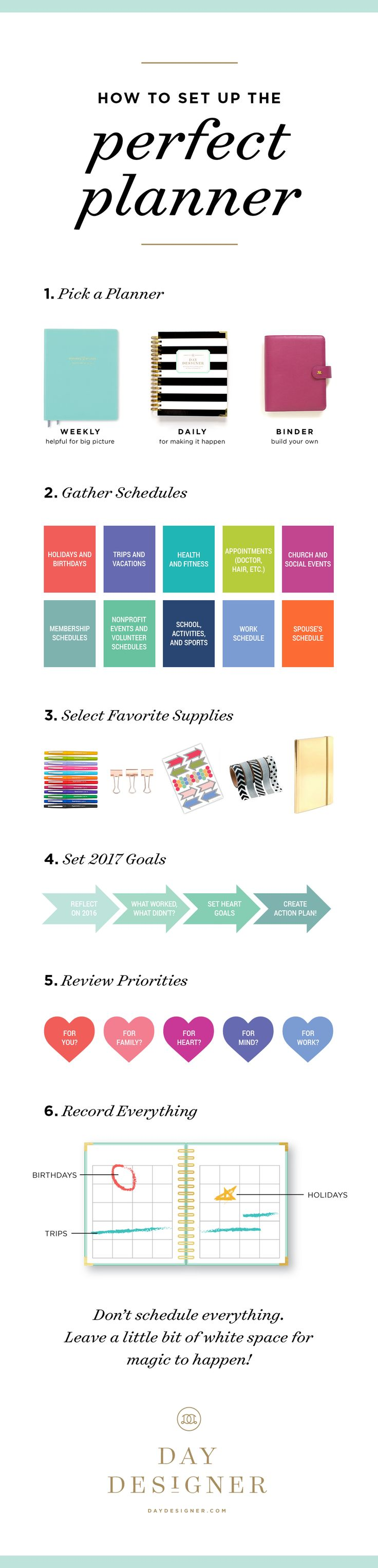 How to set up the perfect 2017 planner! Choose weekly, daily, or a binder format. Gather schedules and select your favorite supplies. Set goals, review priorities, and record everything – but don't schedule everything! Leave a little bit of white space for magic to happen. - Day Designer