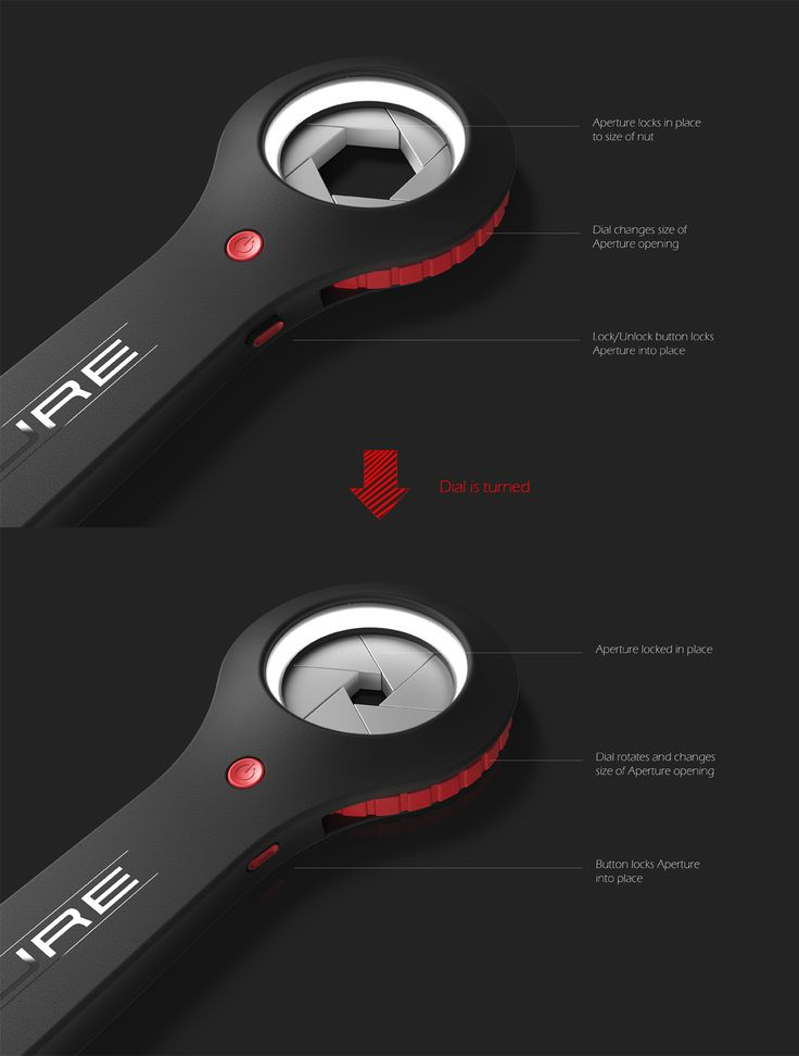 Aperture Wrench on Behance