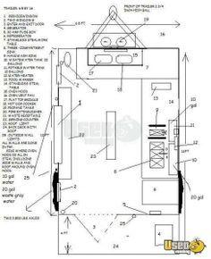 New Listing: http://www.usedvending.com/i/Wells-Cargo-Food ...