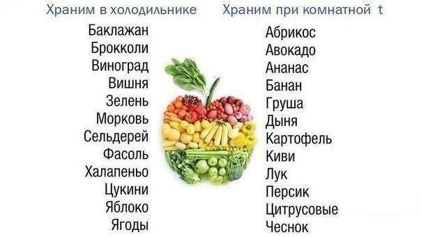 какие овощи и фрукты нельзя хранить в холодильнике