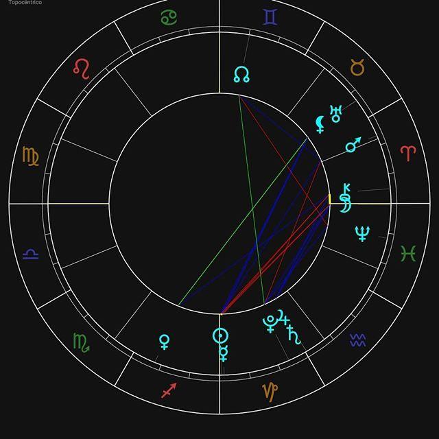Donde Poner El Foco Ahora En La Gran Conjuncion Júpiter Saturno En Acuario De Diciembre 2020 Obviamente Los 4 Signos Fijos En La Mira Jupiter Cool Stuff